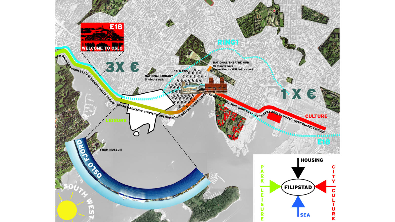 COMPETITION DIAGRAM - Filipstad Ferry Terminal - SPOL Architects