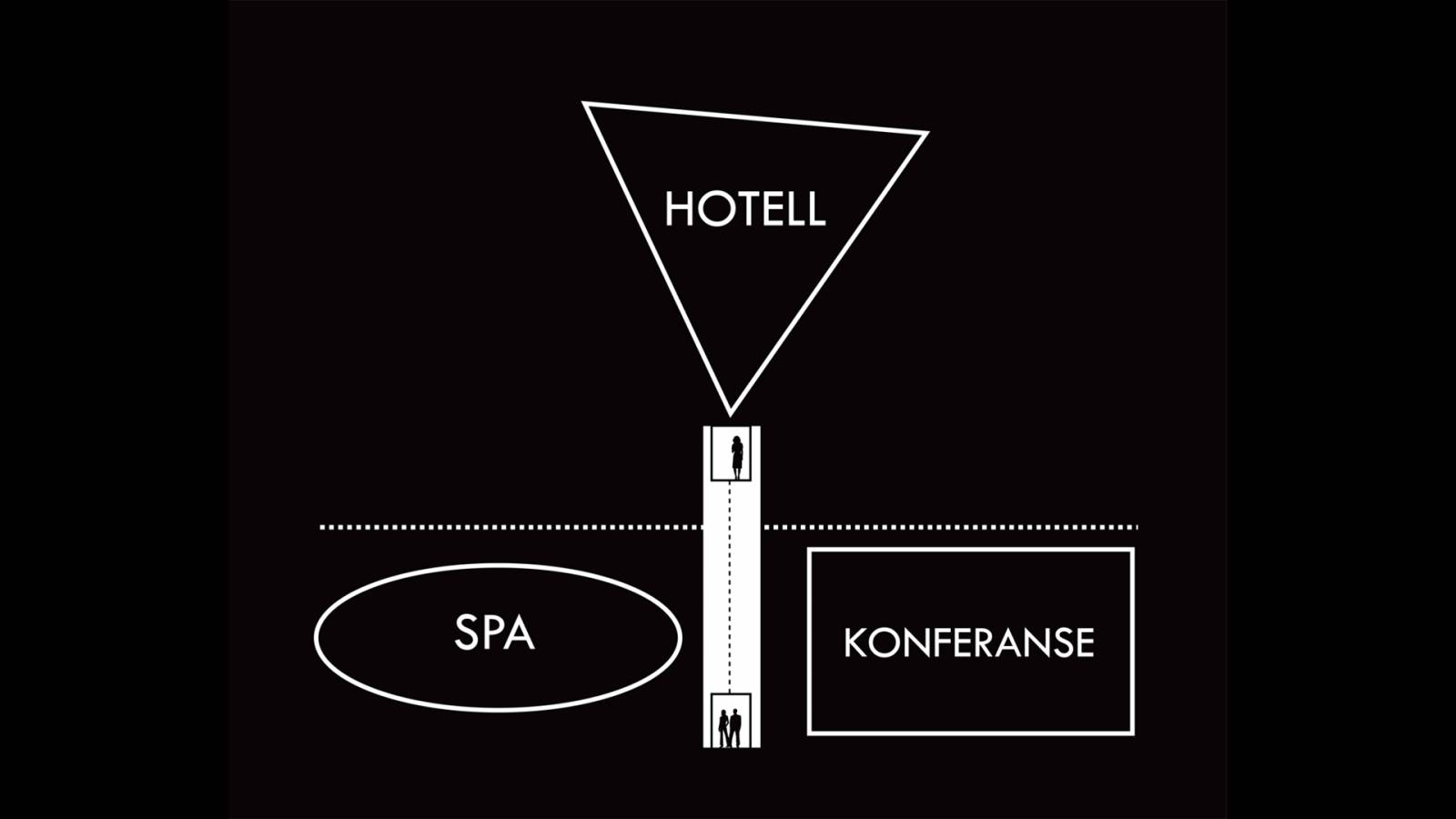 PROGRAMME - Lernacken Hotel - SPOL Architects