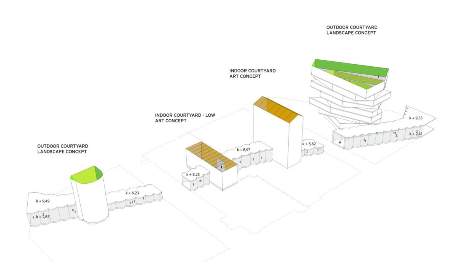 CLEAN CUT - Aker Brygge Masterplan - SPOL Architects