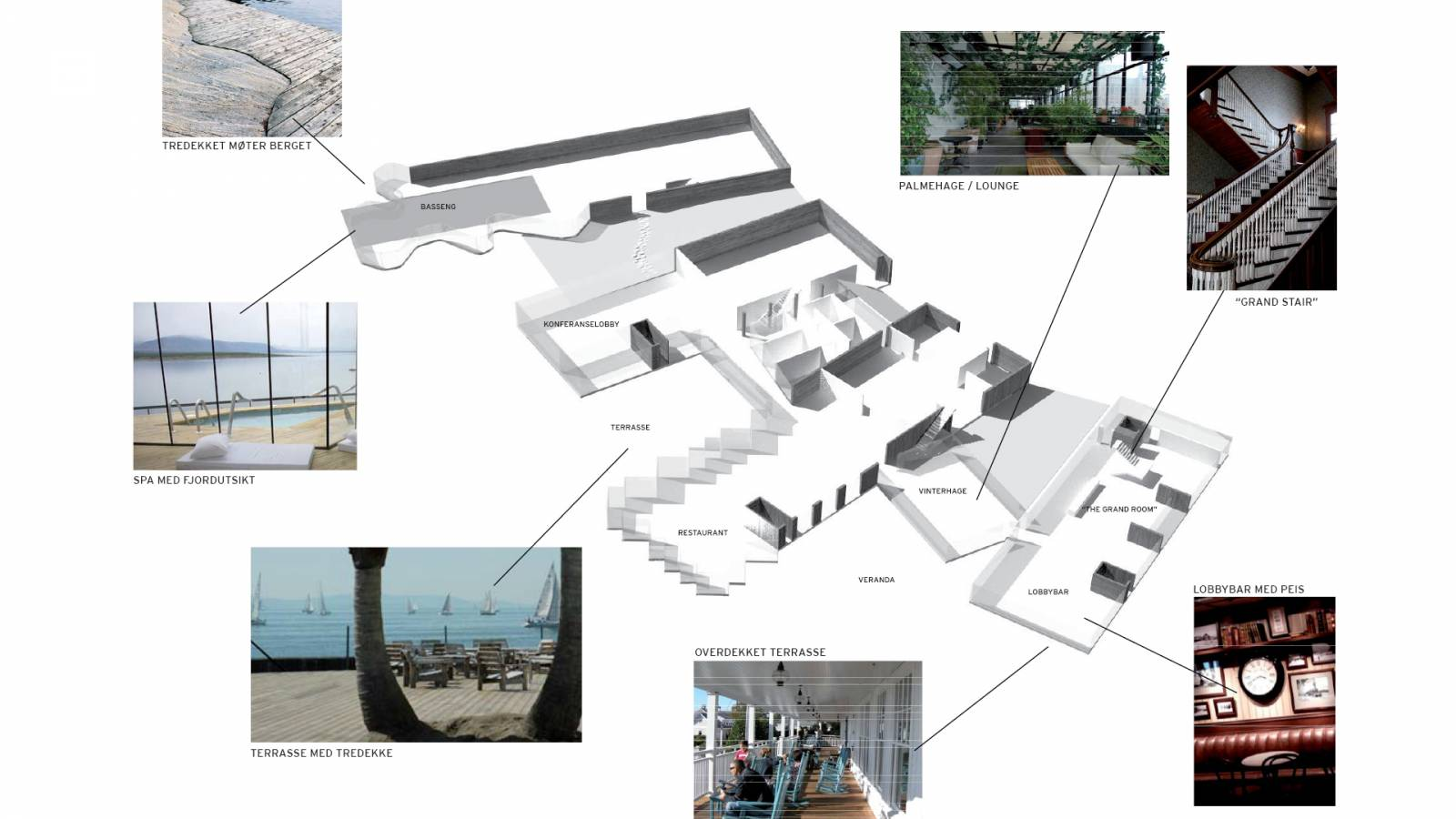 GROUND FLOOR PROGRAMME - Støtvig Hotel & Resort - SPOL Architects