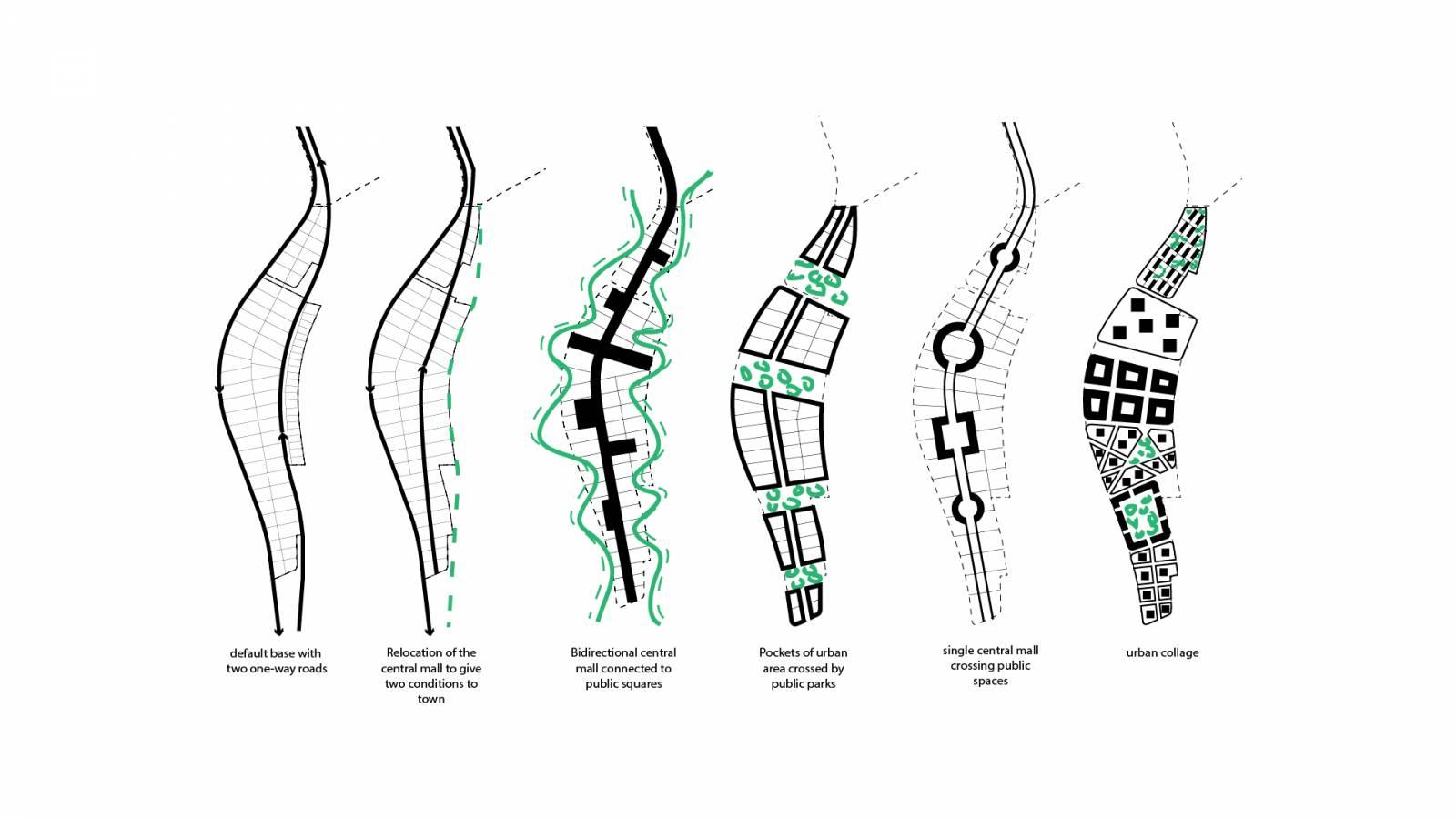 CONCEPT EVOLUTION DIAGRAM - Alphaville Ceará - SPOL Architects