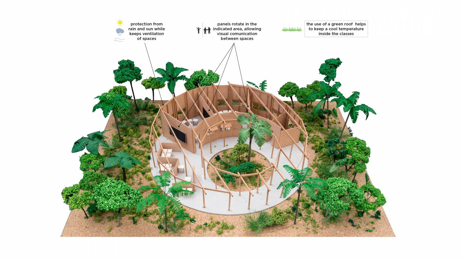 MODEL DIAGRAM - Igapó-Açu School - SPOL Architects