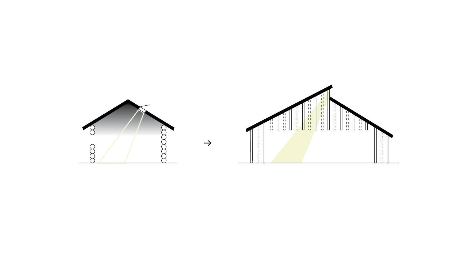 ROOF DIAGRAM - Skogfinsk Museum - SPOL Architects