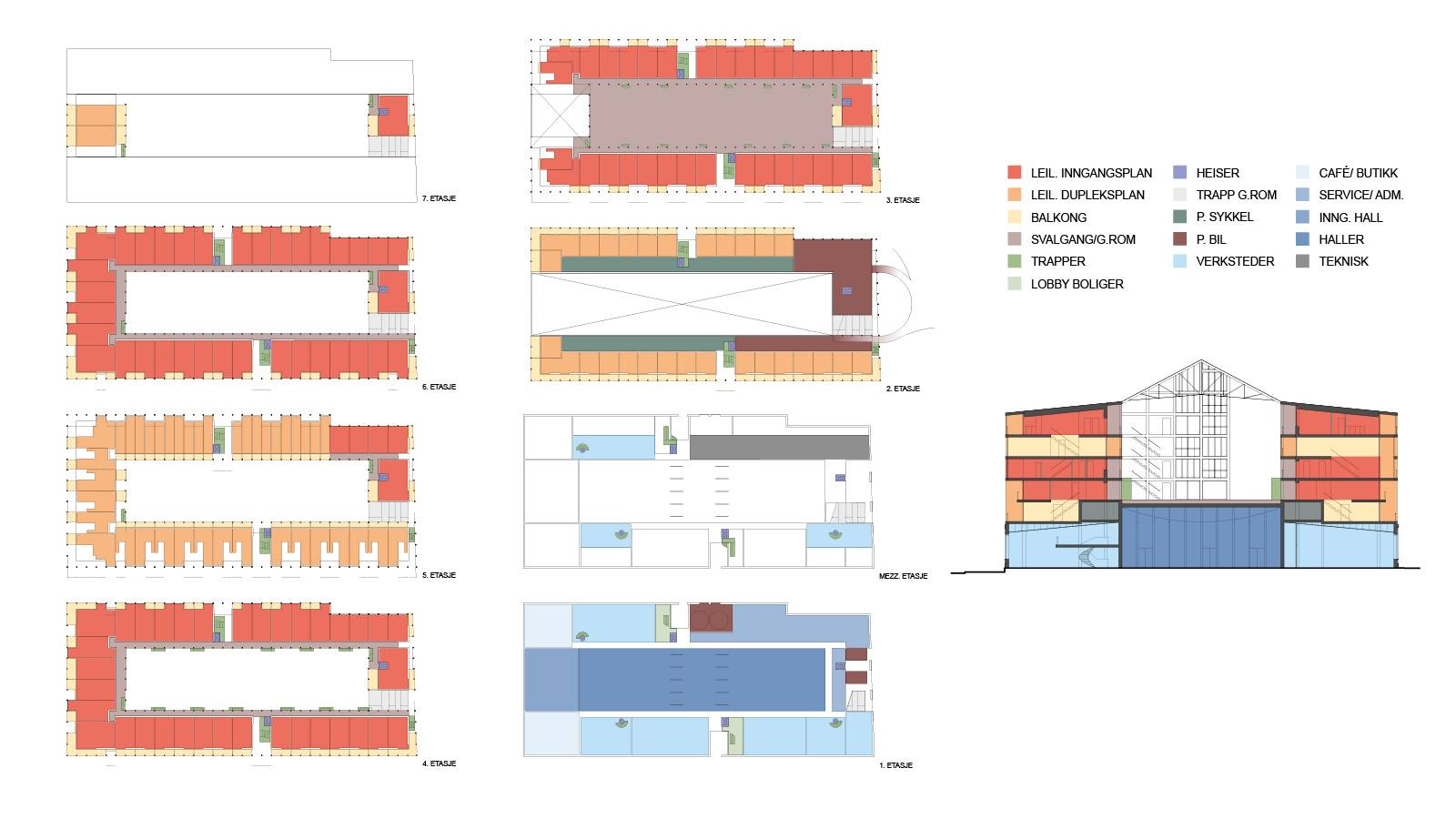 "DISTRIBUTION OF PROGRAMME - Nydalsveien 32B – ""Huset"" - SPOL Architects"