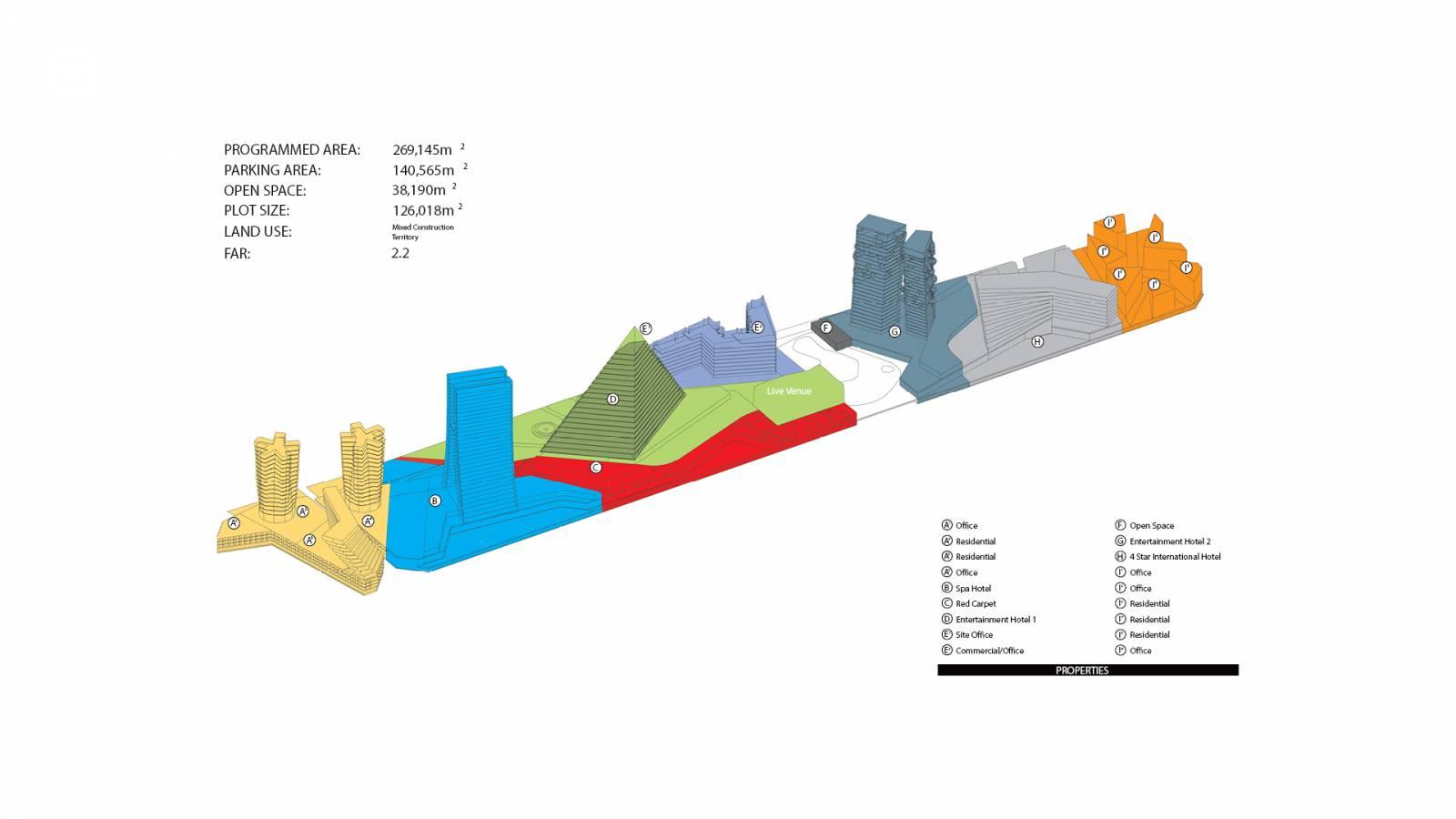 PROPERTY ANALISES - Zakusala - SPOL Architects