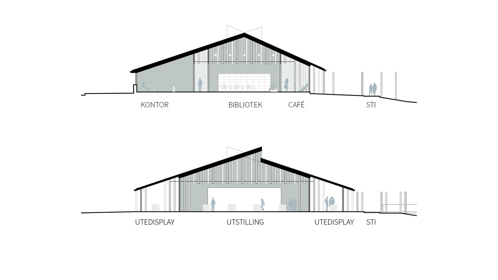 SECTIONS OF EXHIBITION AND SUPPORT AREA - Skogfinsk Museum - SPOL Architects