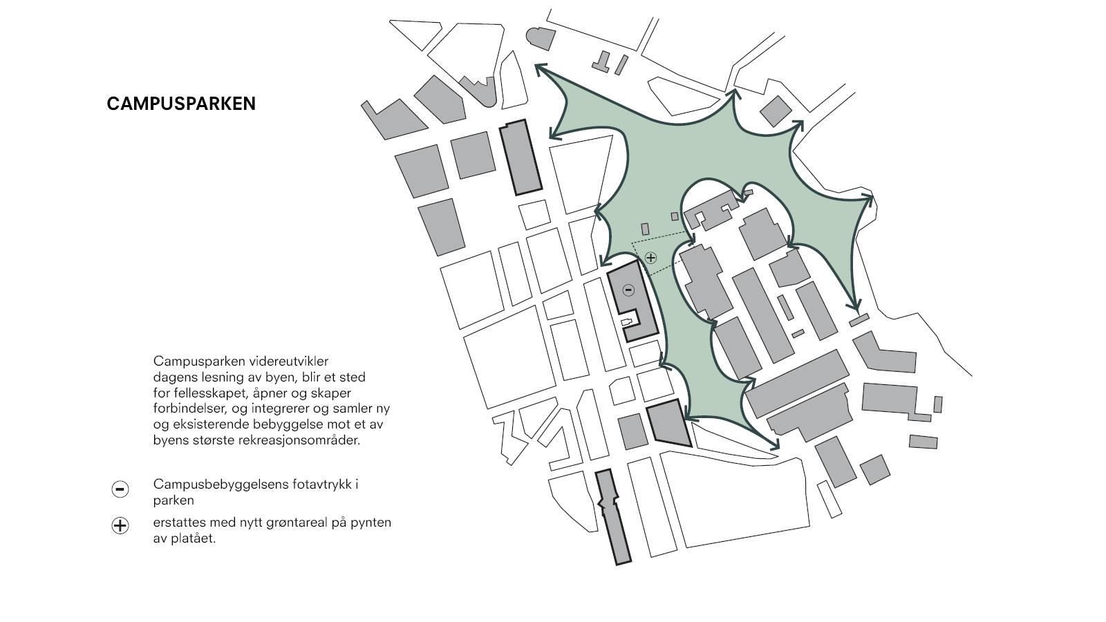 CAMPUS PARK - NTNU – More Park, More City! - SPOL Architects