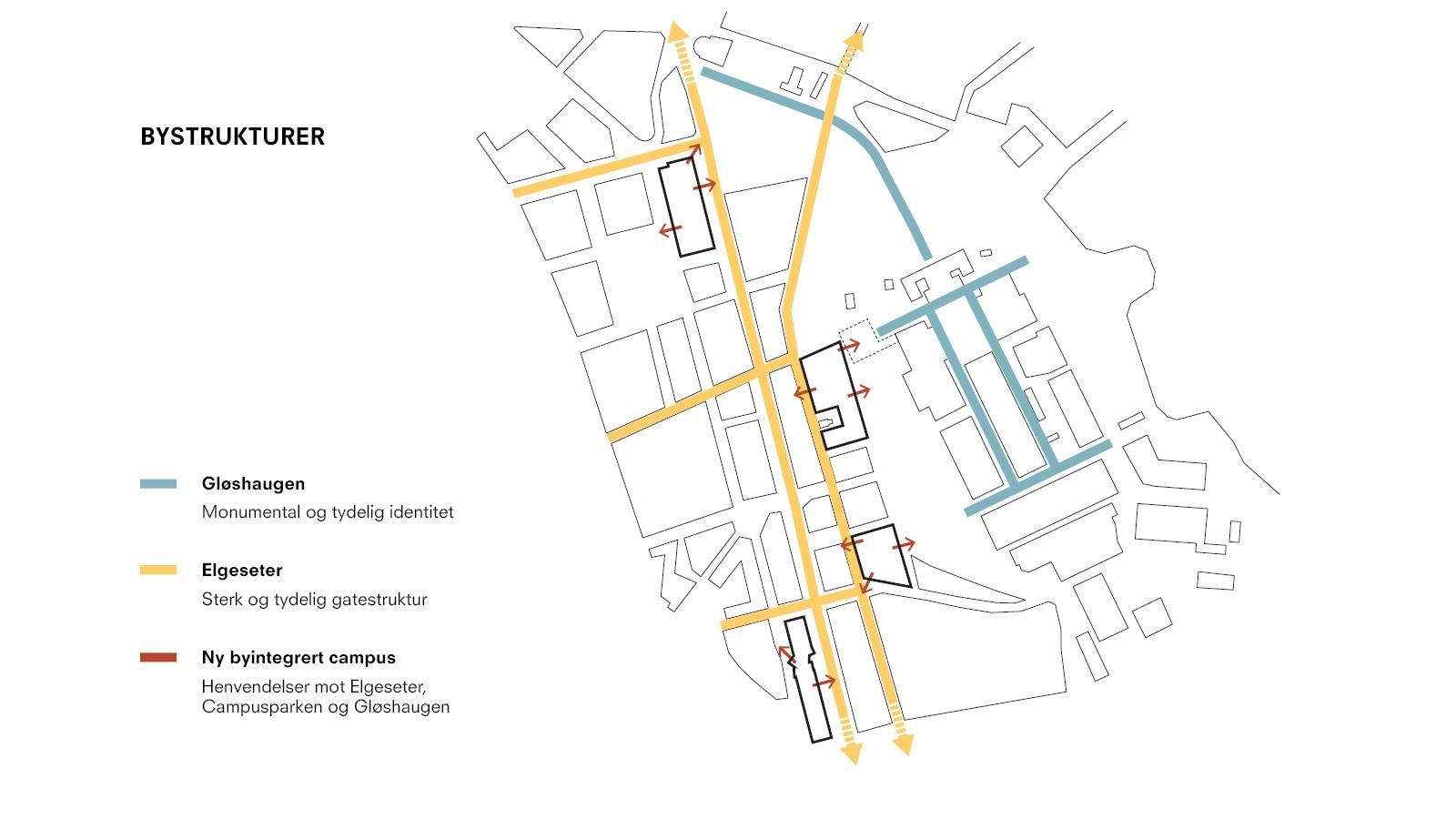 CITY STRUCTURE - NTNU – More Park, More City! - SPOL Architects