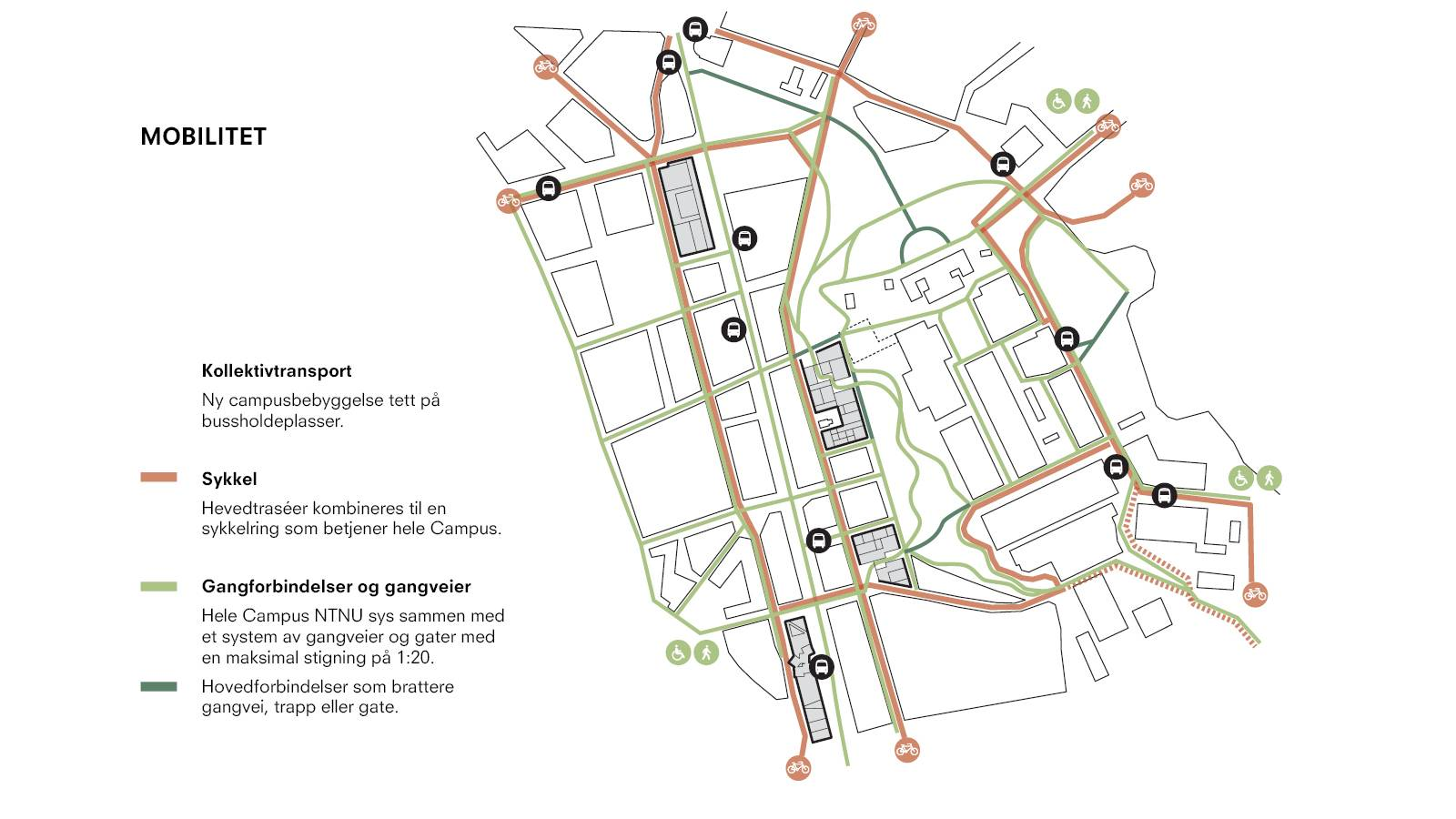 GREEN MOBILITY - NTNU – More Park, More City! - SPOL Architects